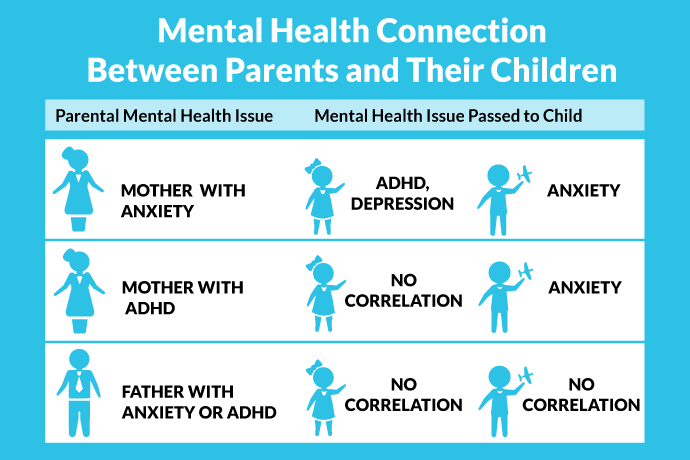 0ecef930f192 However, if that anxious mother had a son, he would be more likely to  suffer from anxiety. If the mother suffered from ADHD, her son would also  be more ...